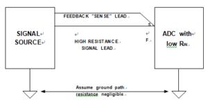 Voltage Drop in PCB Signal