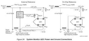 Reverse Engineering PCB Board Analog Ground