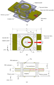 Annular Ground Design In Circuit Board Reverse Engineering