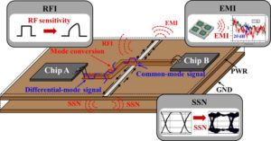 Electromagnetic Compatibility in PCB Board Reverse Engineering