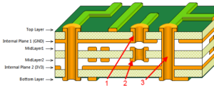 Reverse Engineering Multilayer PCB Board Vias